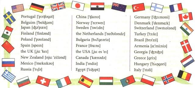 Countries and nationalities. Английские слова. Список №1