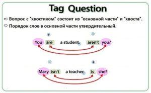 Tag Question, Упражнения