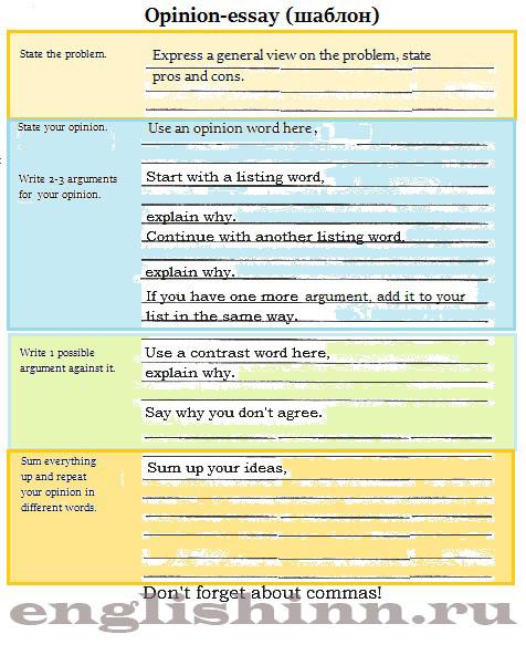 Как писать эссе по английскому языку. Методика