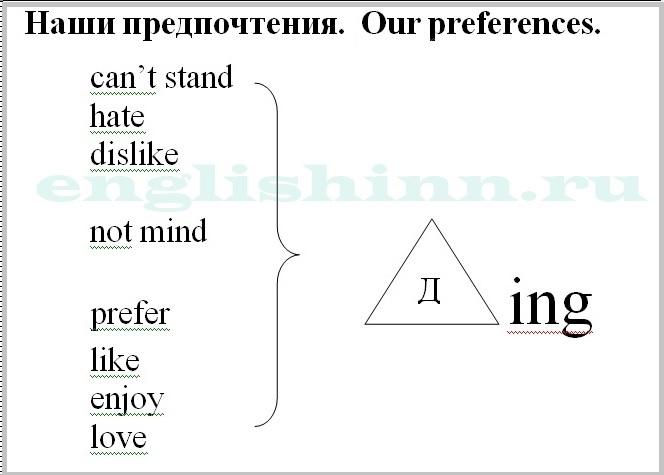 Preferences или Как сказать по-английски мне нравится делать
