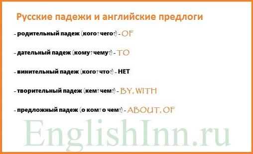 Английские предлоги, соответствующие русским падежам