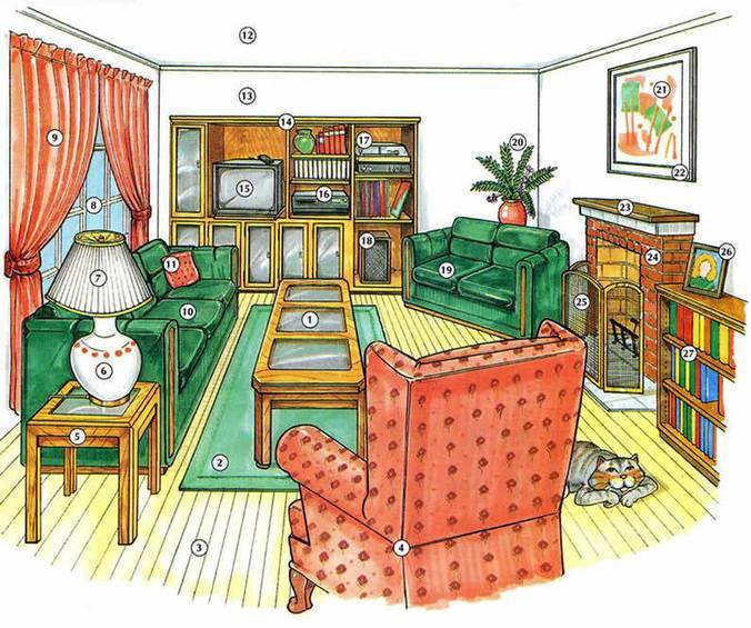 Описание комнаты на английском языке