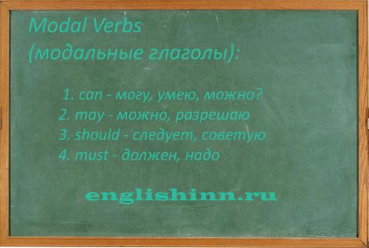 Английские модальные глаголы. Таблица для начинающих