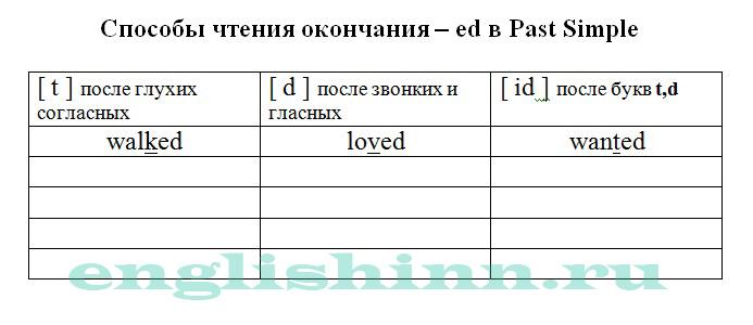 Shoes перевод на русский язык с английского
