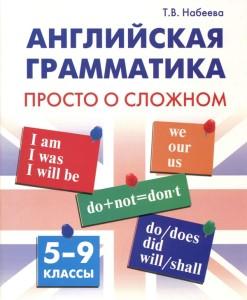 Грамматика английского языка по уровням для изучения
