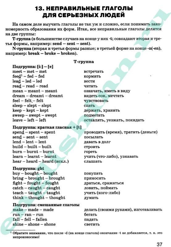 """Английские неправильные глаголы из книги """"Английская грамматика просто о сложном"""""""
