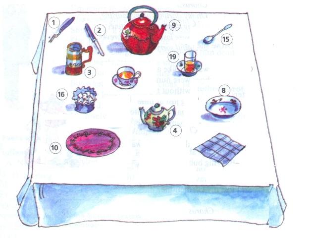 Посуда . Список английских слов