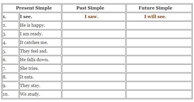 Базовые времена в английском языке. Упражнения для начинающих