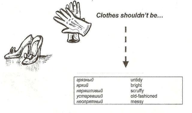 """Clothes. Английские слова по теме """"Одежда"""""""