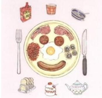 Texts about food. The picture of Full English Breakfast