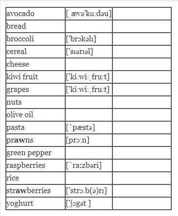 Food. Упражнения по теме «Еда» (beginner - intermediate). Картинки для описания