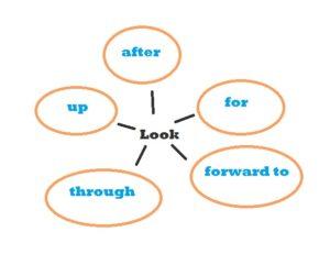 Фразовый глагол Look