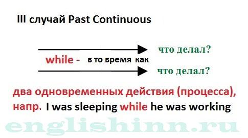 Past Continuous Tense. Случаи употребления