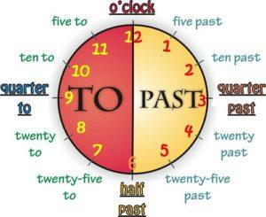 Telling-Time-Teaching-Clock