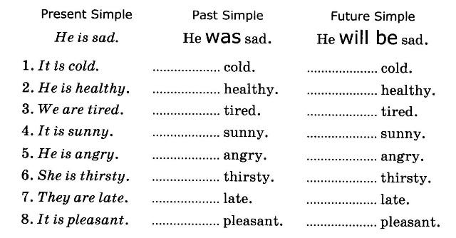 Времена в английском языке. Упражнения для начинающих