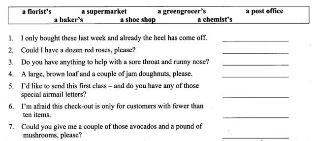 Shopping. Список английских слов и упражнения