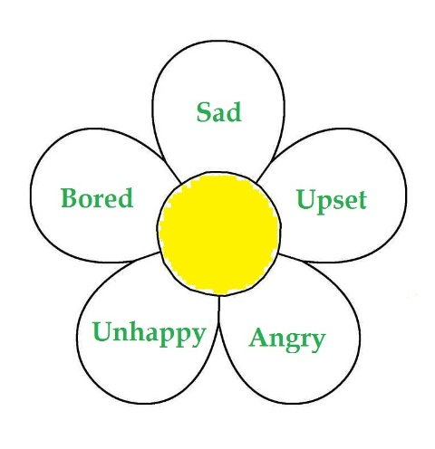 "Feelings and Mood. Упражнения по теме ""Чувства и настроение"" (уровень 1)"